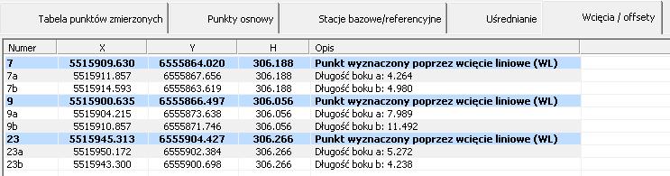 """Widok listy współrzędnych uzyskanych przez wcięcia liniowe - lista dostępna w zakładce """"Wcięcia i offsety"""""""