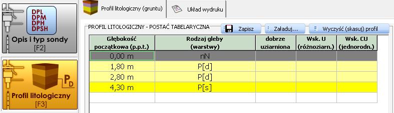 sonda-profil