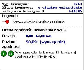 uziarnienie-wt4-2